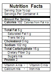 Autumn Squash Nutritional Label
