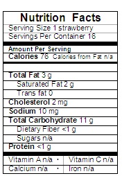 Chocolate-Dipped Strawberries nutrition label