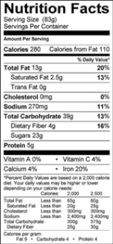 chocolate zucchini cake nutrition label