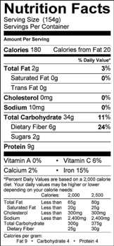 Indian Yellow Daal Nutrition label